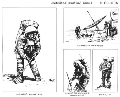 Four black-and-white sketches of 'lunar surface activities' depicting astronauts sett在g up experiments on the Moon